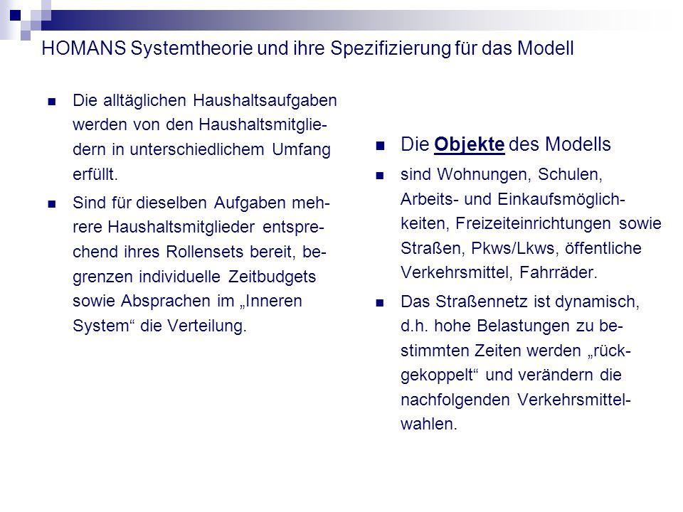 HOMANS Systemtheorie und ihre Spezifizierung für das Modell Die alltäglichen Haushaltsaufgaben werden von den Haushaltsmitglie- dern in unterschiedlichem Umfang erfüllt.