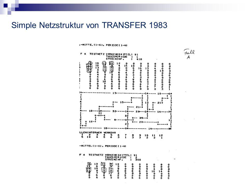 Simulation - Flussdiagramm Nach dem alle Verkehrsmittel subjektiv durch die Person für den Wegeblock bewertet wurden (siehe später: Teilmodell NAVSIM) stellt sie eine Rangfolge ihrer gewünschten Verkehrsmittel auf.