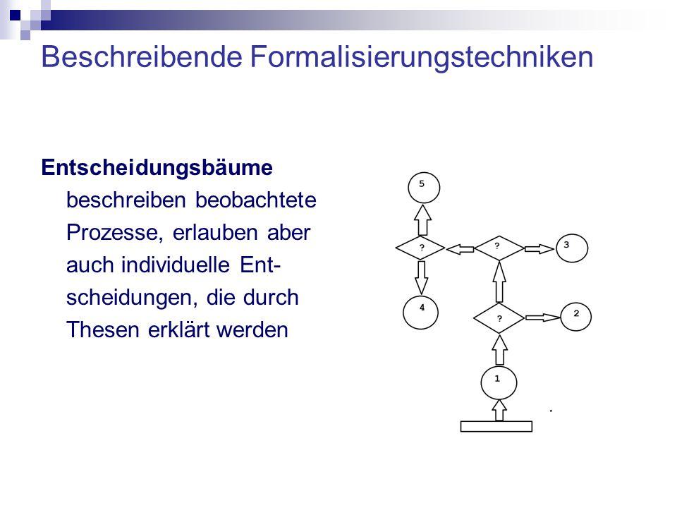 Beschreibende Formalisierungstechniken Entscheidungsbäume beschreiben beobachtete Prozesse, erlauben aber auch individuelle Ent- scheidungen, die durch Thesen erklärt werden