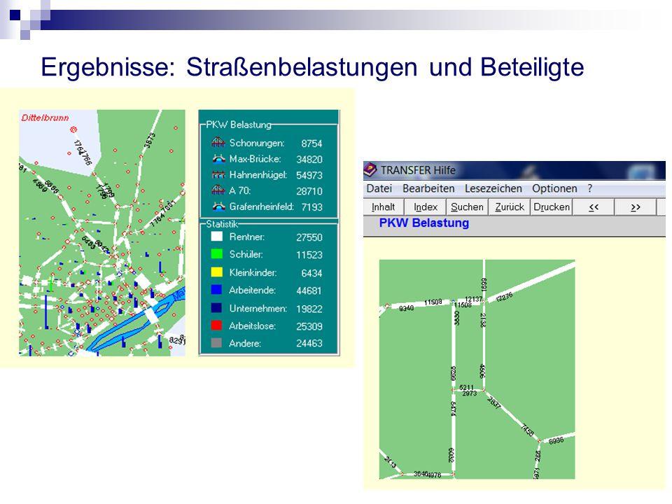 Ergebnisse: Straßenbelastungen und Beteiligte