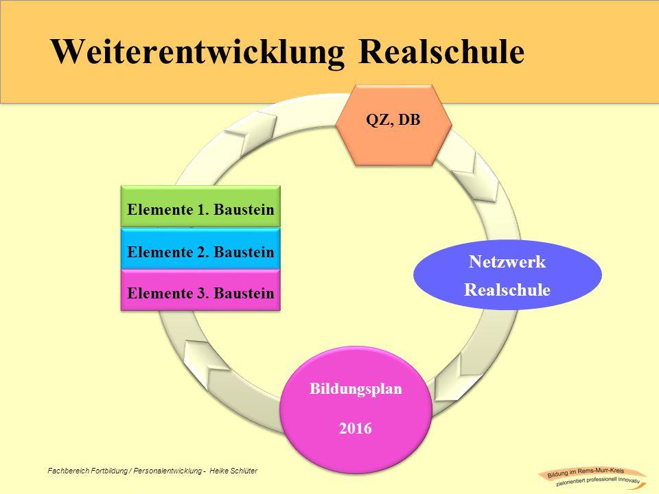 Fachbereich Fortbildung / Personalentwicklung - Heike Schlüter Weiterentwicklung Realschule Bildungsplan 2016 QZ, DB Elemente 1. Baustein Elemente 2.