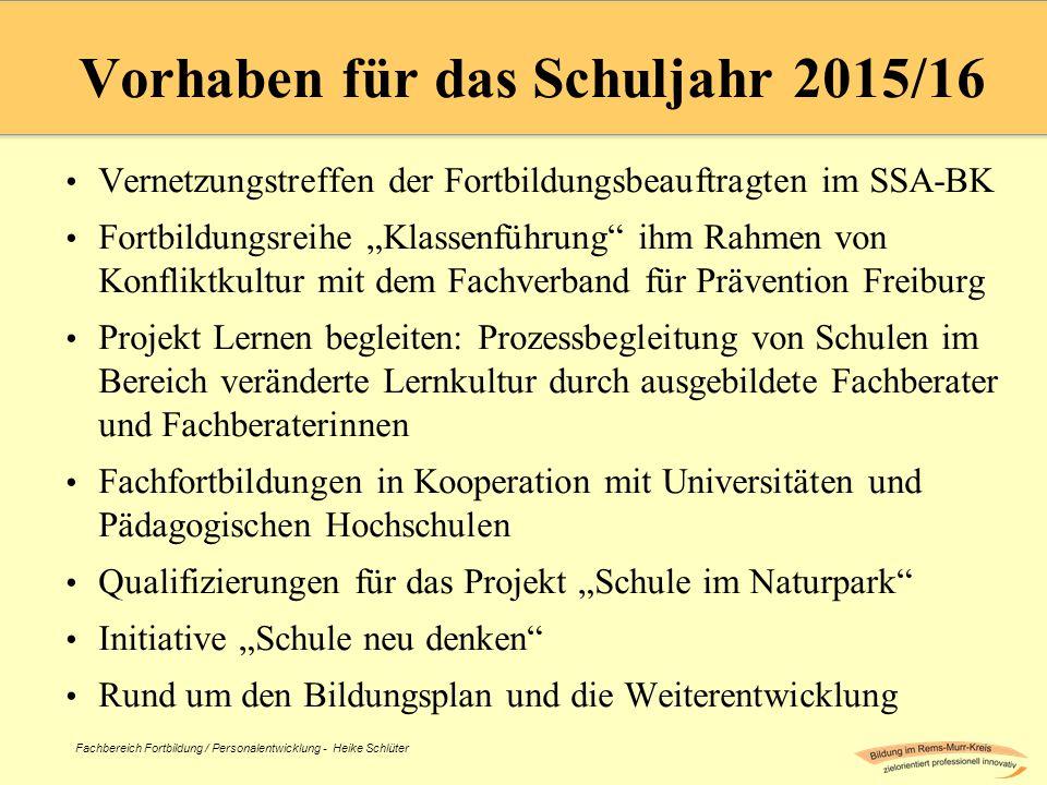 Fachbereich Fortbildung / Personalentwicklung - Heike Schlüter Vorhaben für das Schuljahr 2015/16 Vernetzungstreffen der Fortbildungsbeauftragten im S