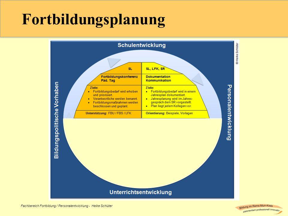 Fachbereich Fortbildung / Personalentwicklung - Heike Schlüter Fragen, Ideen und Hinweise.