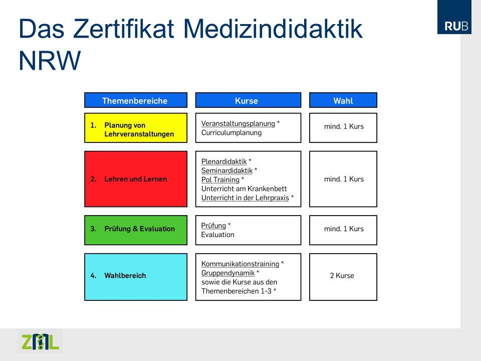 Umfang des Zertifikats  Jedes Angebot mindestens 1,5 Tage (12 Unterrichtsstunden) Anwesenheit  12 Unterrichtsstunden Vor- und Nachbereitung  5 Kurse ergeben das Zertifikat Medizindidaktik NRW von insgesamt mind.