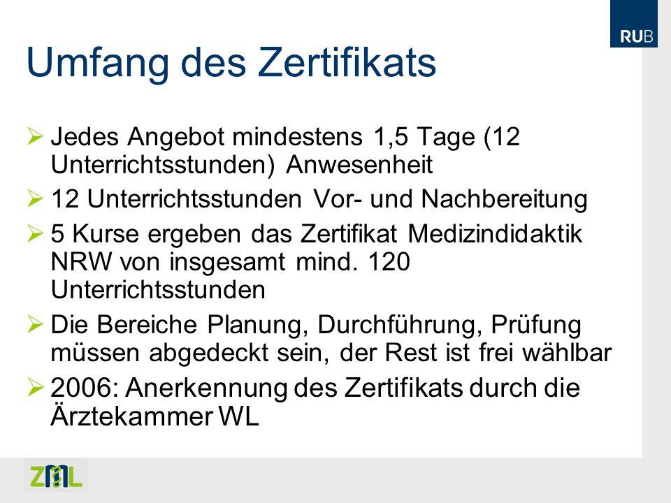 Ergebnisse in Bochum  575 TN in den Fortbildungen seit 2001  Vorliegendes Programm im 6.