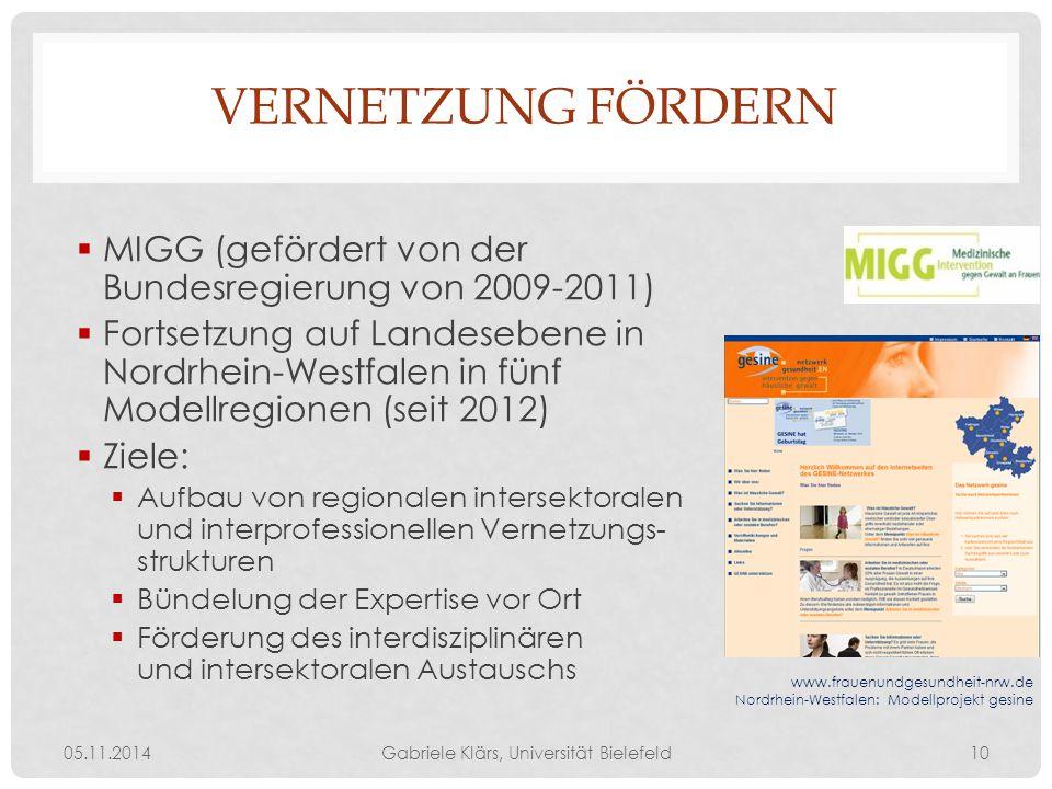 VERNETZUNG FÖRDERN www.frauenundgesundheit-nrw.de Nordrhein-Westfalen: Modellprojekt gesine  MIGG (gefördert von der Bundesregierung von 2009-2011) 