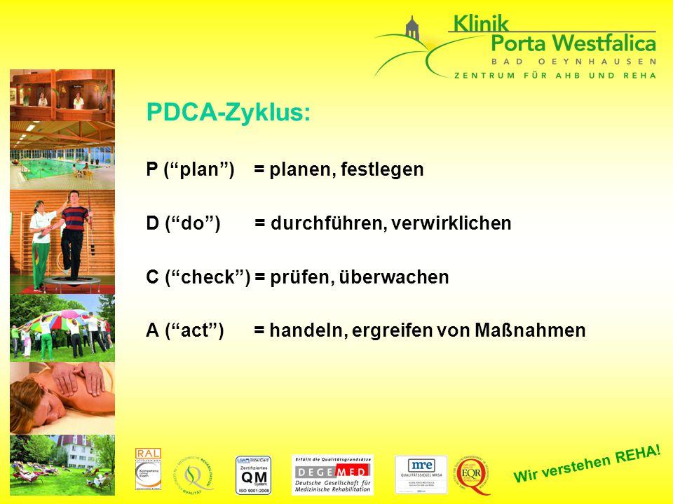 """Wir verstehen REHA! PDCA-Zyklus: P (""""plan"""") = planen, festlegen D (""""do"""") = durchführen, verwirklichen C (""""check"""") = prüfen, überwachen A (""""act"""") = han"""