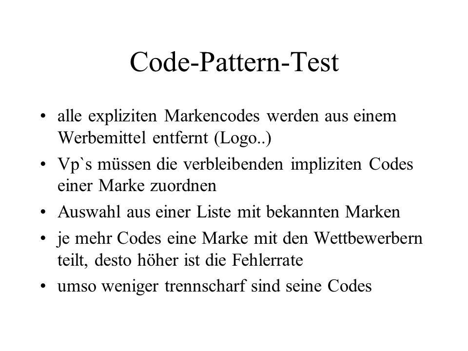 Code-Pattern-Test alle expliziten Markencodes werden aus einem Werbemittel entfernt (Logo..) Vp`s müssen die verbleibenden impliziten Codes einer Mark