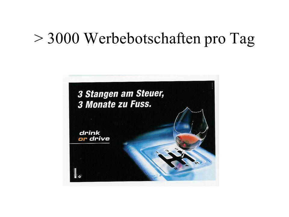 obwohl die Werbebudgets von 1990 bis 2000 um 175% gestiegen sind, ist die Markenerinnerung um 80% gesunken pro Jahr werden in Deutschland 80 Milliarden Euro in Werbung investiert