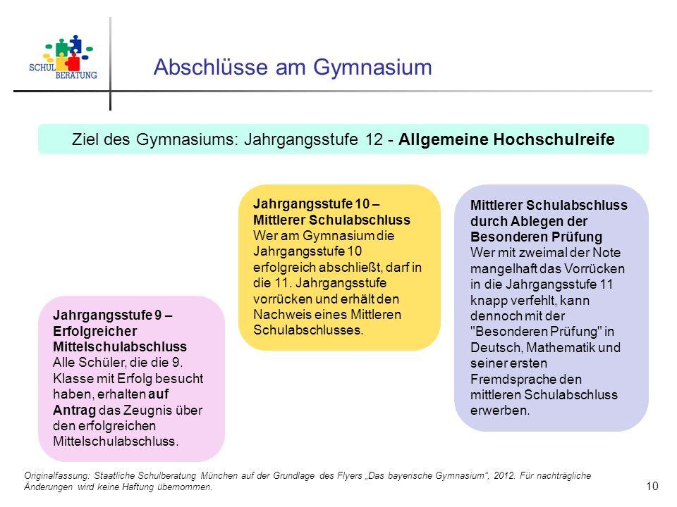 """Abschlüsse am Gymnasium 10 Originalfassung: Staatliche Schulberatung München auf der Grundlage des Flyers """"Das bayerische Gymnasium"""", 2012. Für nachtr"""