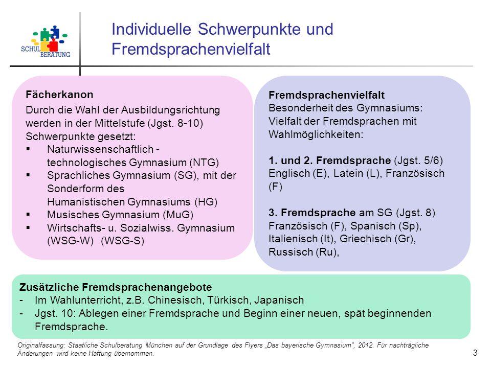 Individuelle Schwerpunkte und Fremdsprachenvielfalt Fächerkanon Durch die Wahl der Ausbildungsrichtung werden in der Mittelstufe (Jgst.