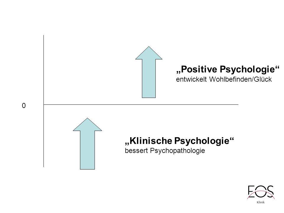 """0 """"Klinische Psychologie bessert Psychopathologie """"Positive Psychologie entwickelt Wohlbefinden/Glück"""