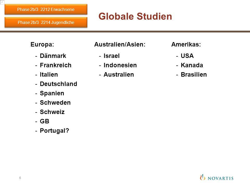 Globale Studien Australien/Asien: -Israel -Indonesien -Australien Phase 2b/3 2214 Jugendliche Phase 2b/3 2212 Erwachsene Europa: -Dänmark -Frankreich