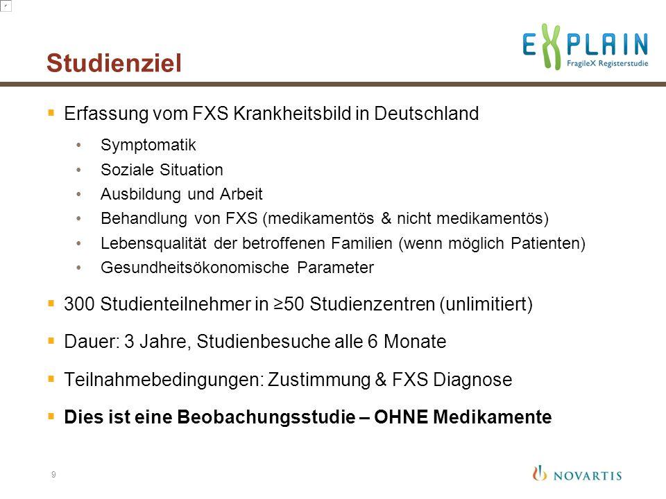 Studienziel  Erfassung vom FXS Krankheitsbild in Deutschland Symptomatik Soziale Situation Ausbildung und Arbeit Behandlung von FXS (medikamentös & n
