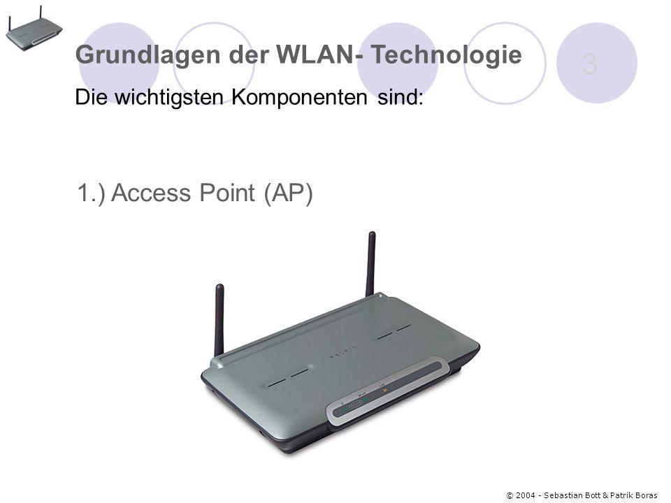 © 2004 - Sebastian Bott & Patrik Boras 4 2.) WLAN- Netzwerkkarte Grundlagen der WLAN- Technologie Die wichtigsten Komponenten sind: