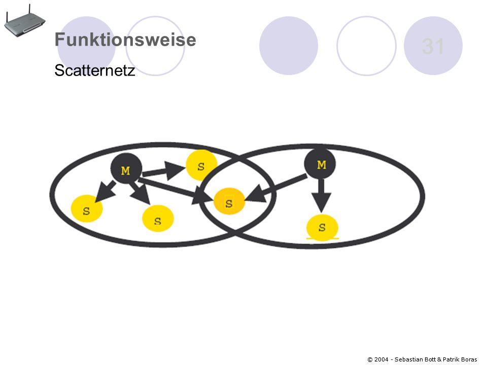 © 2004 - Sebastian Bott & Patrik Boras 31 © 2004 - Sebastian Bott & Patrik Boras 31 Funktionsweise Scatternetz