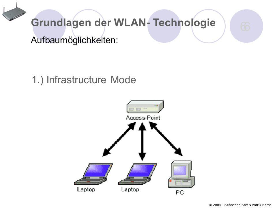 © 2004 - Sebastian Bott & Patrik Boras 6 6 Grundlagen der WLAN- Technologie Aufbaumöglichkeiten: 1.) Infrastructure Mode
