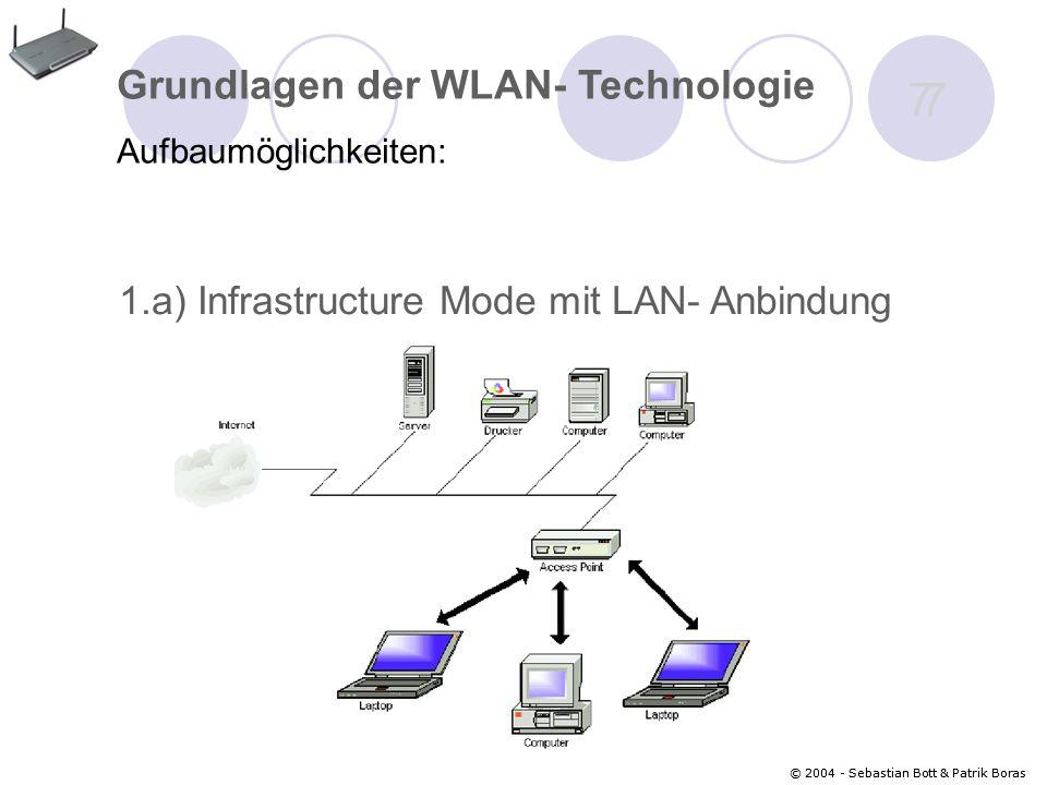 © 2004 - Sebastian Bott & Patrik Boras 7 7 Grundlagen der WLAN- Technologie Aufbaumöglichkeiten: 1.a) Infrastructure Mode mit LAN- Anbindung