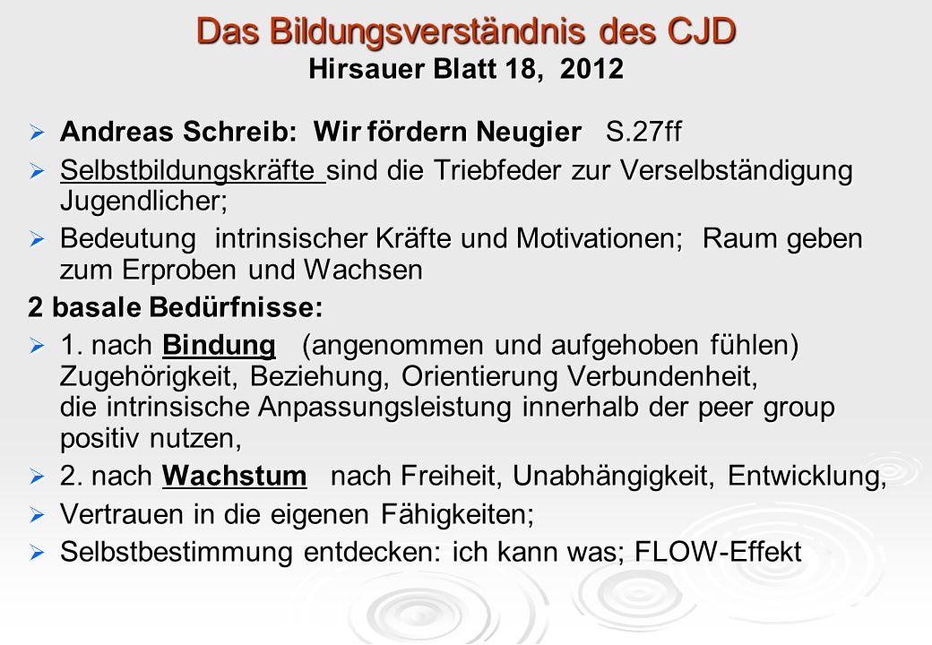 Das Bildungsverständnis des CJD Hirsauer Blatt 18, 2012  Andreas Schreib: Wir fördern Neugier S.27ff  Selbstbildungskräfte sind die Triebfeder zur V