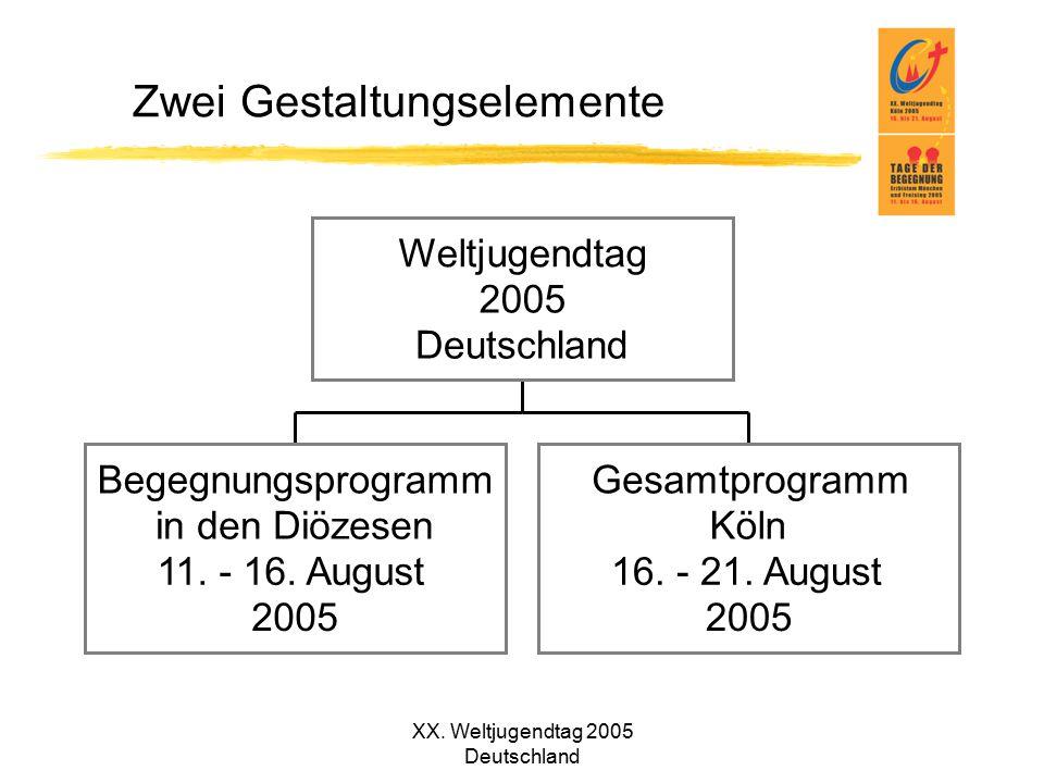 XX. Weltjugendtag 2005 Deutschland Zwei Gestaltungselemente Begegnungsprogramm in den Diözesen 11. - 16. August 2005 Gesamtprogramm Köln 16. - 21. Aug