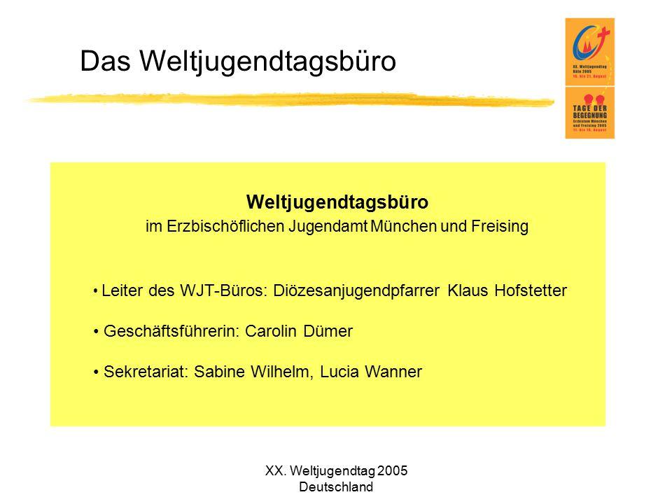 XX. Weltjugendtag 2005 Deutschland Das Weltjugendtagsbüro Weltjugendtagsbüro im Erzbischöflichen Jugendamt München und Freising Leiter des WJT-Büros:
