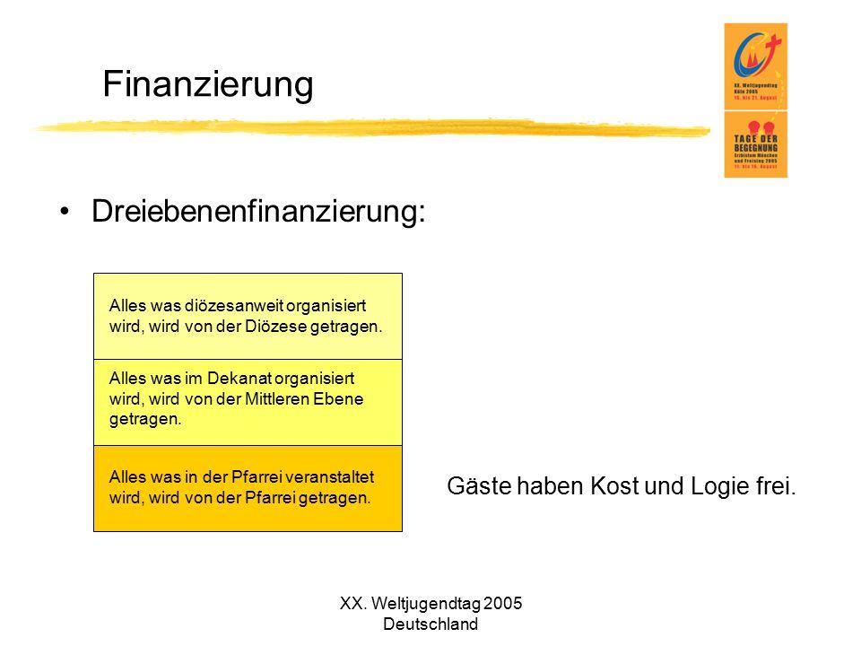 XX. Weltjugendtag 2005 Deutschland Finanzierung Dreiebenenfinanzierung: Gäste haben Kost und Logie frei. Alles was in der Pfarrei veranstaltet wird, w