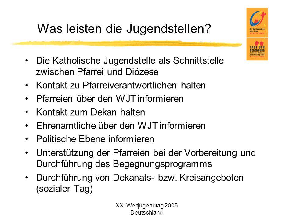 XX. Weltjugendtag 2005 Deutschland Was leisten die Jugendstellen? Die Katholische Jugendstelle als Schnittstelle zwischen Pfarrei und Diözese Kontakt