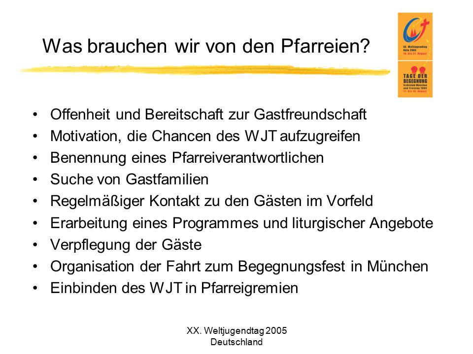 XX. Weltjugendtag 2005 Deutschland Was brauchen wir von den Pfarreien? Offenheit und Bereitschaft zur Gastfreundschaft Motivation, die Chancen des WJT