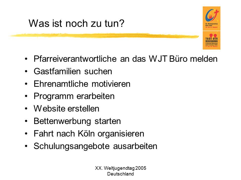 XX. Weltjugendtag 2005 Deutschland Was ist noch zu tun? Pfarreiverantwortliche an das WJT Büro melden Gastfamilien suchen Ehrenamtliche motivieren Pro