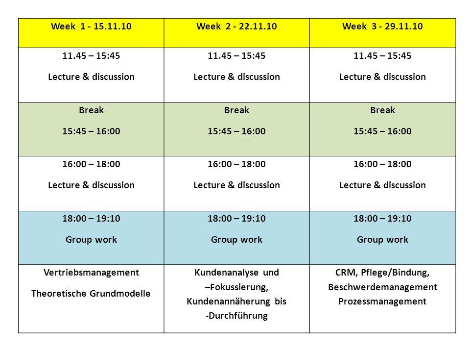 Week 4 - 06.12.10Week 5 - 13.12.10Week 6 - 20.12.10 11.45 – 15:45 Lecture & discussion 11.45 – 15:45 Lecture & discussion 11.45 – 15:45 Lecture & discussion Break 15:45 – 16:00 Break 15:45 – 16:00 Break 15:45 – 16:00 16:00 – 17:00 Lecture & discussion 16:00 – 17:00 Lecture & discussion 16:00 – 17:00 Lecture & discussion 17:00 – 19:10 Gruppenpräsentation group 1 & 2 17:00 – 19:10 Gruppenpräsentation group 3 & 4 17:00 – 19:10 Gruppenpräsentation group 5 & 6 Organisation des Vertriebsmanagements, Controlling IT-Support, Datenmanagement, Anwendungen Personalführung im Vertrieb, Strukturen, Prozesse, Instrumente