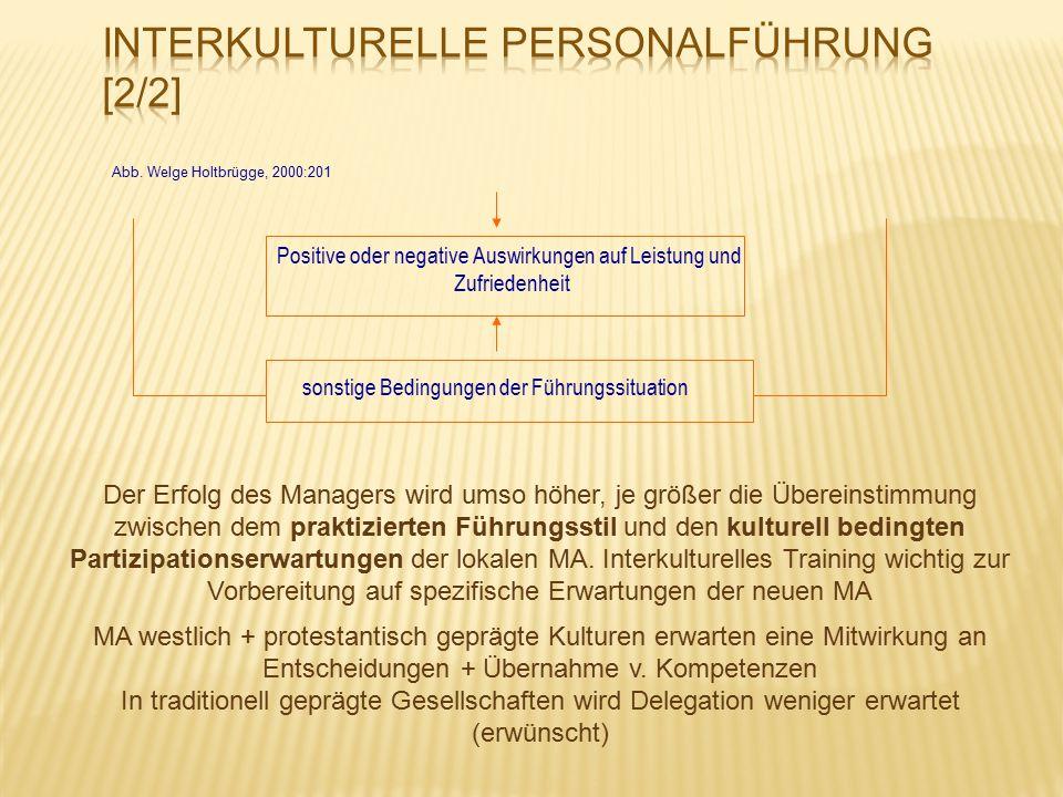 Positive oder negative Auswirkungen auf Leistung und Zufriedenheit sonstige Bedingungen der Führungssituation Abb. Welge Holtbrügge, 2000:201 Der Erfo
