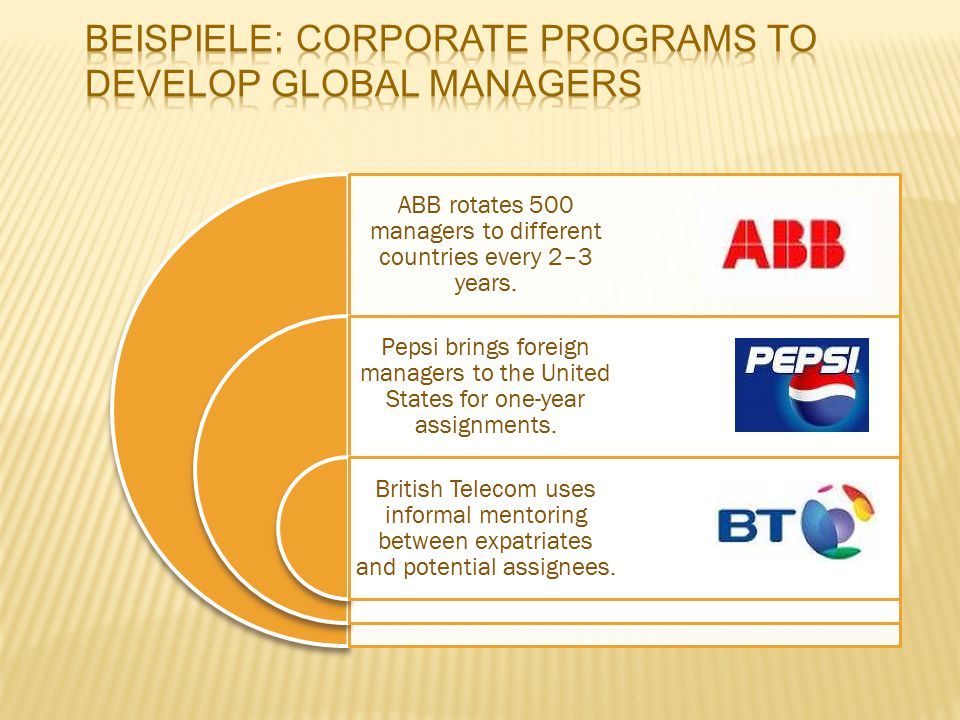 ABB rotates 500 managers to different countries every 2–3 years. Pepsi brings foreign managers to the United States for one-year assignments. British
