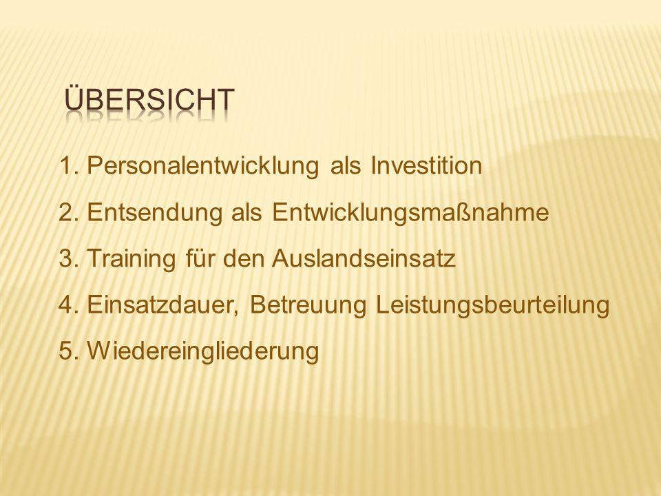 1. Personalentwicklung als Investition 2. Entsendung als Entwicklungsmaßnahme 3. Training für den Auslandseinsatz 4. Einsatzdauer, Betreuung Leistungs