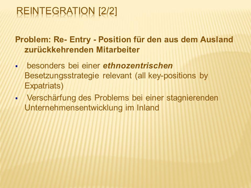 Problem: Re- Entry - Position für den aus dem Ausland zurückkehrenden Mitarbeiter  besonders bei einer ethnozentrischen Besetzungsstrategie relevant