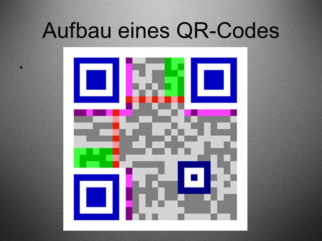 Aufbau eines QR-Codes ●