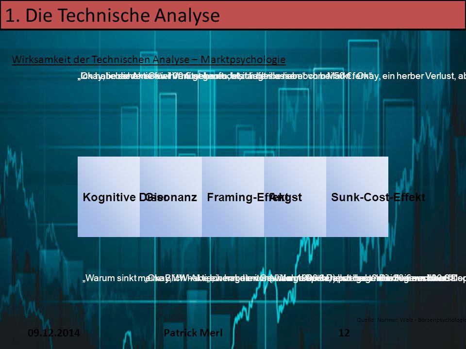 """09.12.2014Patrick Merl12 1. Die Technische Analyse Wirksamkeit der Technischen Analyse – Marktpsychologie Angst """"Okay, lieber den Gewinn mitnehmen, al"""