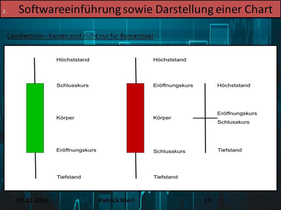 09.12.2014Patrick Merl19 2. Softwareeinführung sowie Darstellung einer Chart Candlesticks – Kerzen sind nicht nur für Romantiker