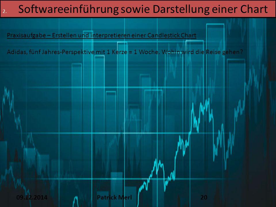 09.12.2014Patrick Merl20 2. Softwareeinführung sowie Darstellung einer Chart Praxisaufgabe – Erstellen und interpretieren einer Candlestick Chart Adid