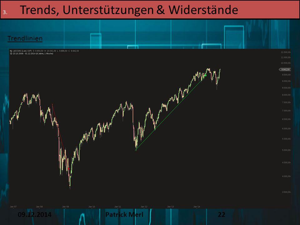 09.12.2014Patrick Merl22 3. Trends, Unterstützungen & Widerstände Trendlinien
