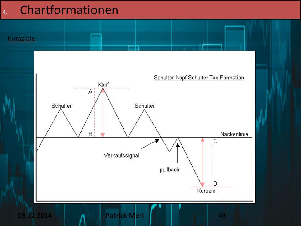 09.12.2014Patrick Merl43 4. Chartformationen Kursziele