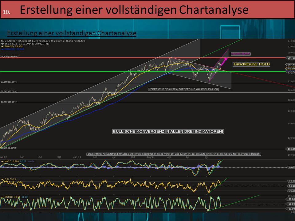 16.12.2014Patrick Merl82 10. Erstellung einer vollständigen Chartanalyse Erstellung einer vollständigen Chartanalyse 7. Schritt: Kursziel angeben - We