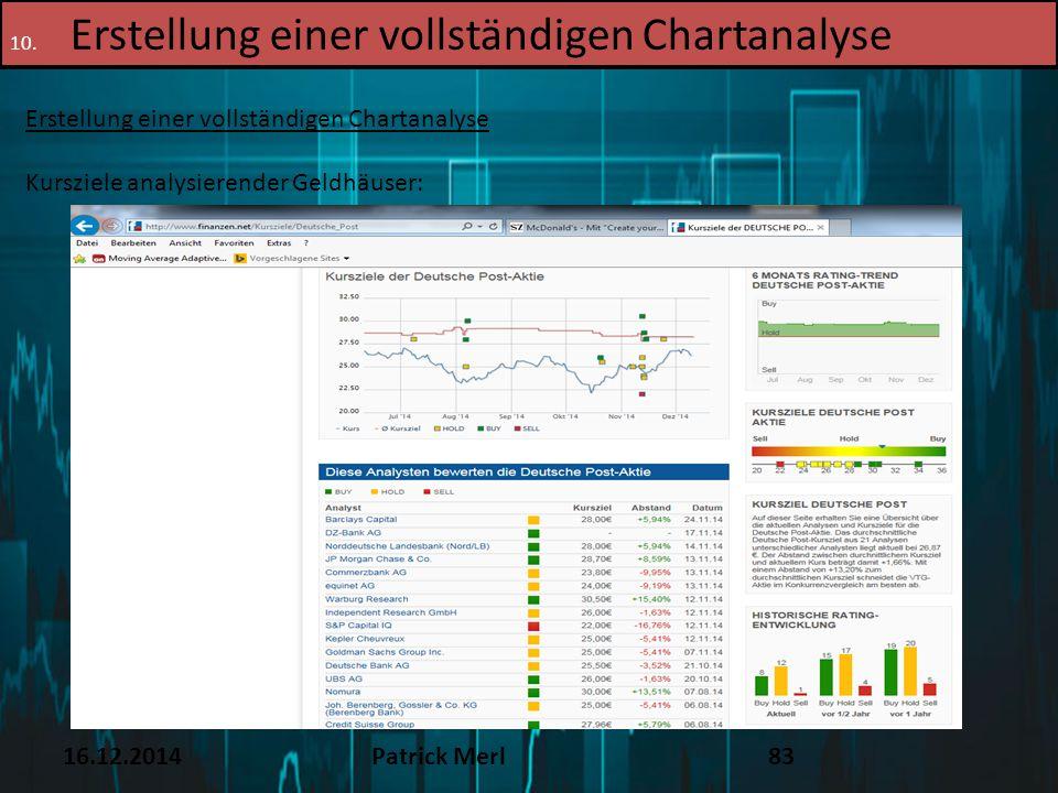 16.12.2014Patrick Merl83 10. Erstellung einer vollständigen Chartanalyse Erstellung einer vollständigen Chartanalyse Kursziele analysierender Geldhäus