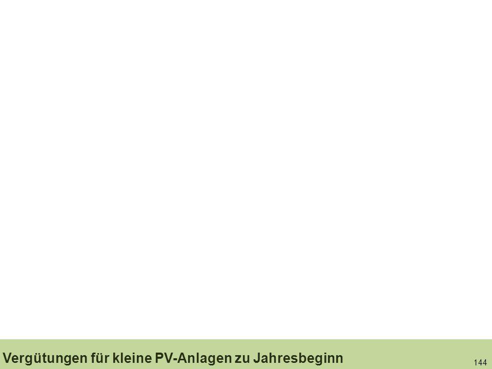 144 Vergütungen für kleine PV-Anlagen zu Jahresbeginn