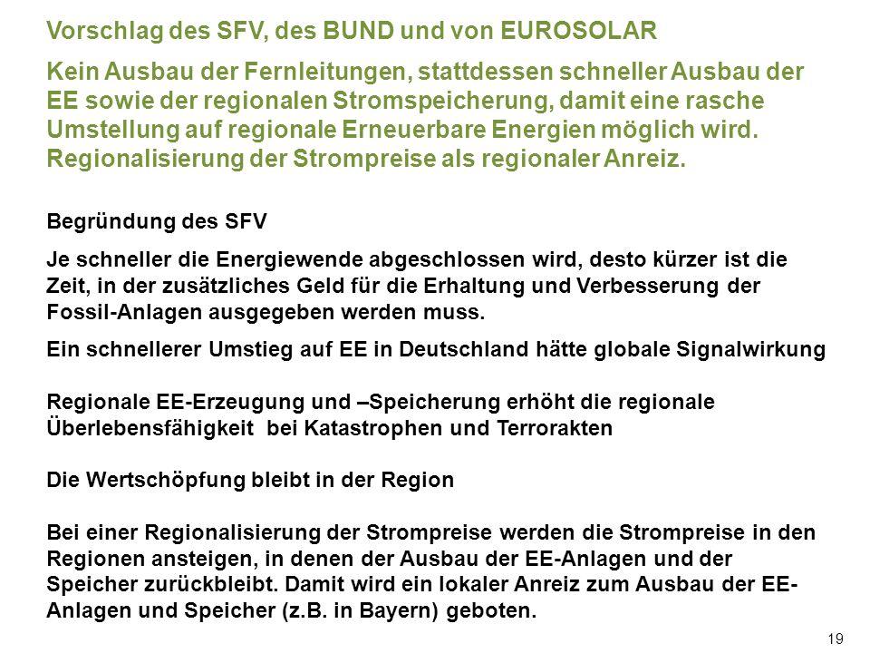 19 Begründung des SFV Je schneller die Energiewende abgeschlossen wird, desto kürzer ist die Zeit, in der zusätzliches Geld für die Erhaltung und Verbesserung der Fossil-Anlagen ausgegeben werden muss.