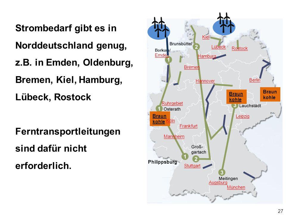 27 Borkum/ Emden Braun kohle Hamburg Lübeck Berlin Braun kohle Augsburg München Kiel Rostock Ruhrgebiet Hannover Mannheim Frankfurt Leipzig Stuttgart Köln Bremen Philippsburg Strombedarf gibt es in Norddeutschland genug, z.B.