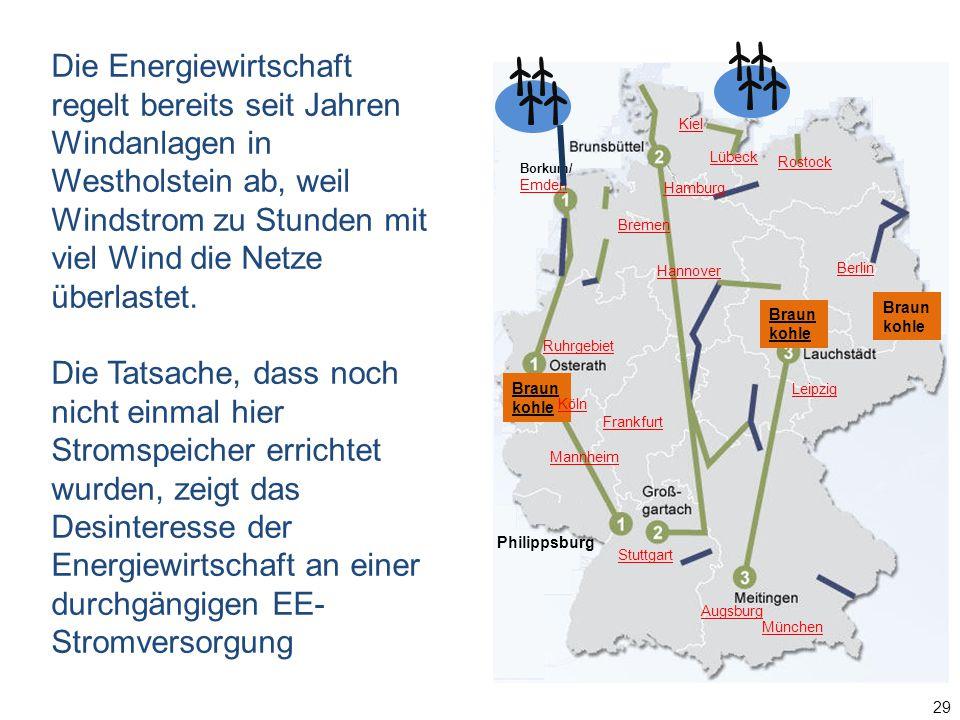 29 Borkum/ Emden Braun kohle Hamburg Lübeck Berlin Braun kohle Augsburg München Kiel Rostock Ruhrgebiet Hannover Mannheim Frankfurt Leipzig Stuttgart Köln Bremen Philippsburg Die Energiewirtschaft regelt bereits seit Jahren Windanlagen in Westholstein ab, weil Windstrom zu Stunden mit viel Wind die Netze überlastet.