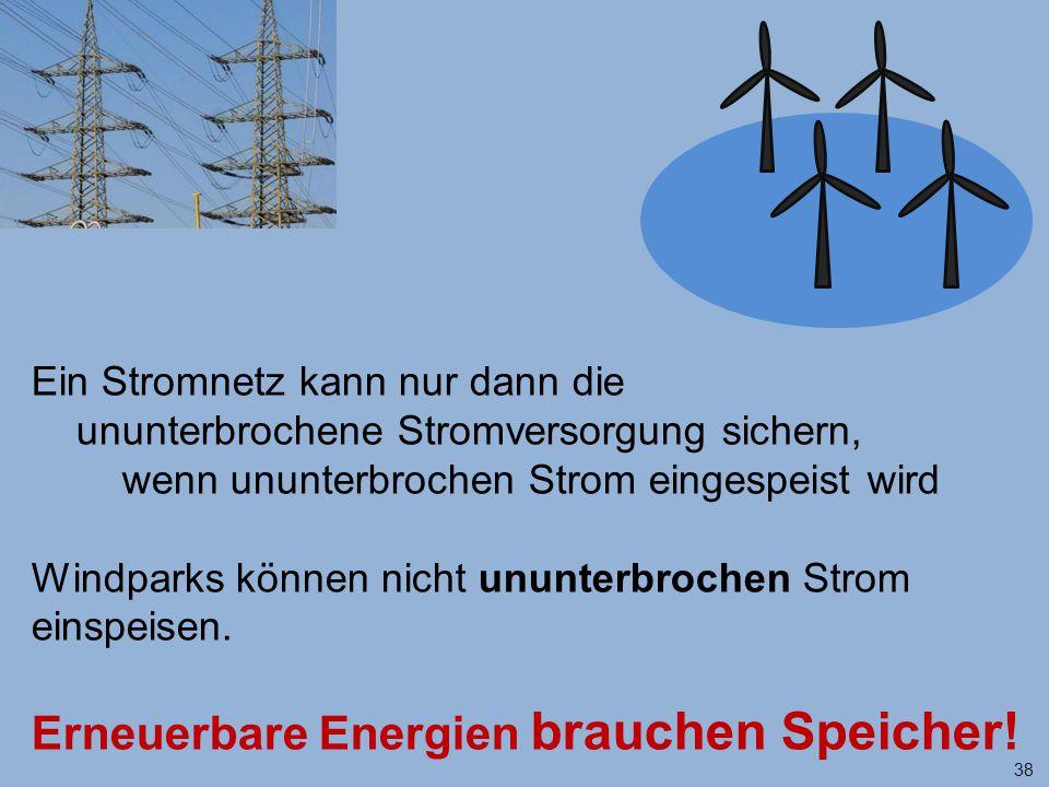 38 Ein Stromnetz kann nur dann die ununterbrochene Stromversorgung sichern, wenn ununterbrochen Strom eingespeist wird Windparks können nicht ununterbrochen Strom einspeisen.