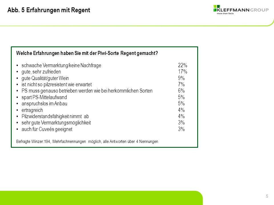 Abb. 5 Erfahrungen mit Regent 5 Welche Erfahrungen haben Sie mit der Piwi-Sorte Regent gemacht.