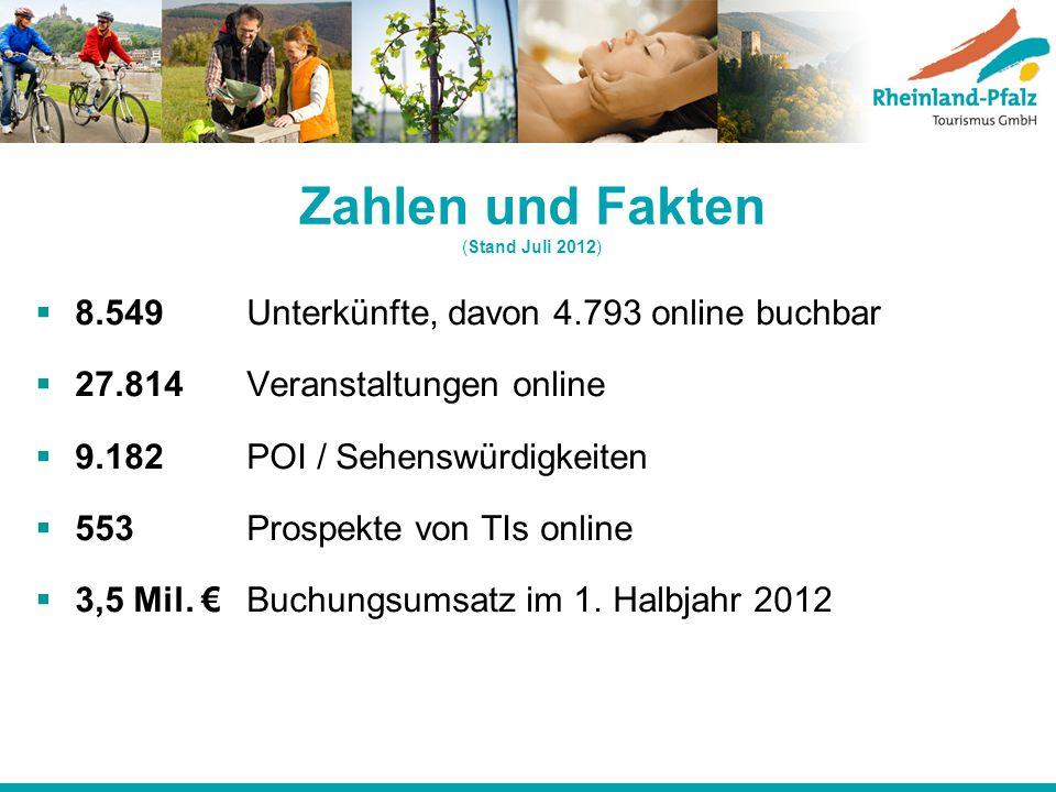 Zahlen und Fakten (Stand Juli 2012)  8.549 Unterkünfte, davon 4.793 online buchbar  27.814 Veranstaltungen online  9.182 POI / Sehenswürdigkeiten 