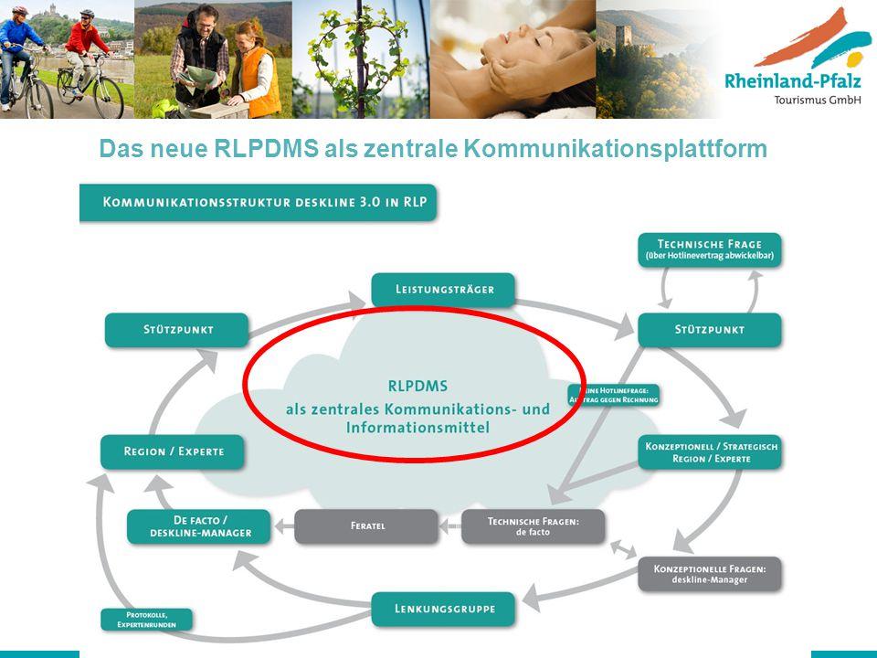 Das neue RLPDMS als zentrale Kommunikationsplattform